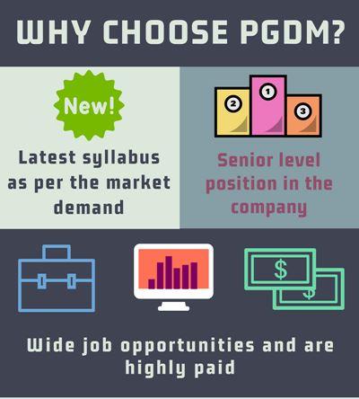 Why PGDM