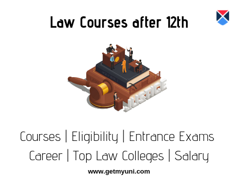 Law Courses after 12th