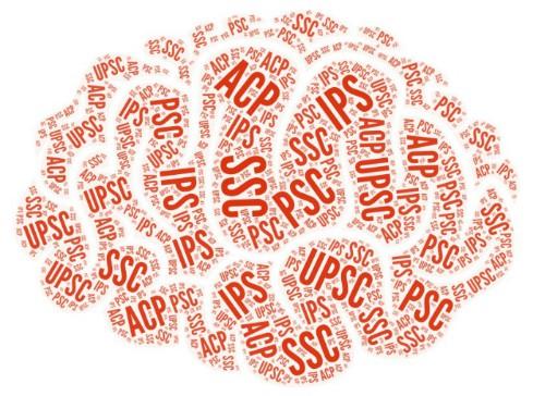 Full Form of - SSC, UPSC, IAS, IPS, ACP, PSC