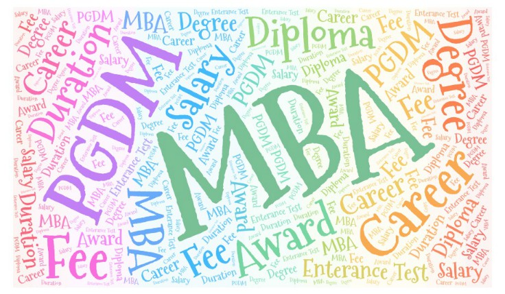 difference between MBA and PDGM