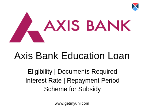 Axis Bank Education Loan