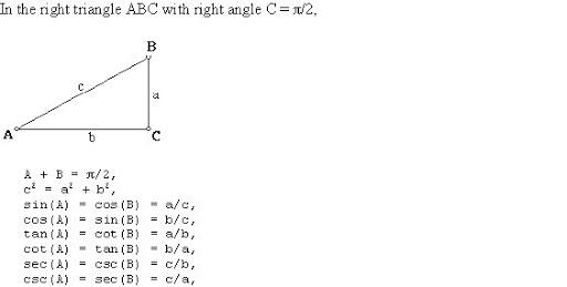 Trigonometric Formulas- Right Angle