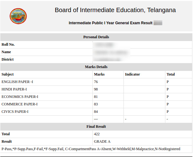 TS Inter 1st Year Result 2021 Sample