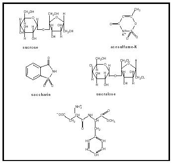 Chemistry in Everyday Life Class 12