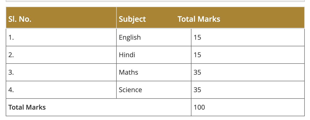 Jawahar Navodaya Vidyalaya Test Class 9