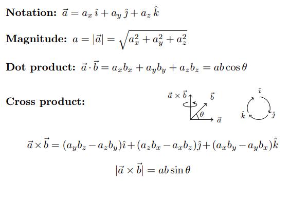 Vectors Formulas