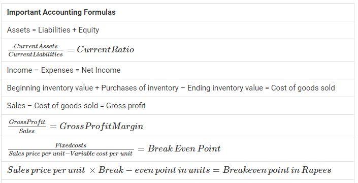 Important Accounting Formulas