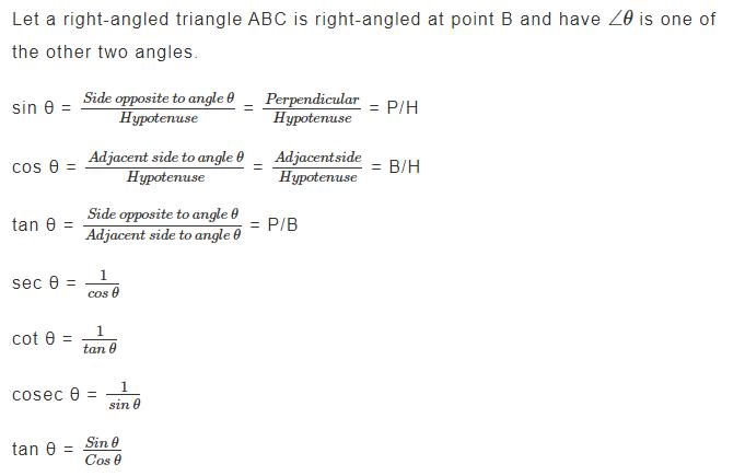 Trigonometry Maths Formulas For Class 10th