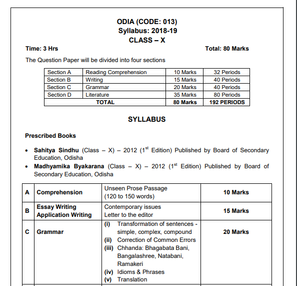 Odisha HSC Syllabus 2019 | Odisha Class 10th Syllabus 2019