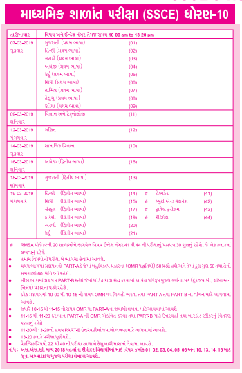Gujarat 10th Board Exam 2020 Time Table, Application Form, Admit Card, Result, Syllabus
