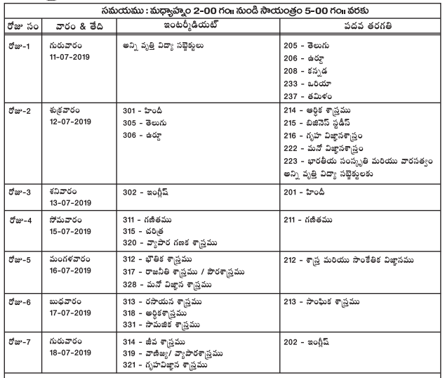 AP Open School 10th Time Table 2019 | Download APOSS SSC