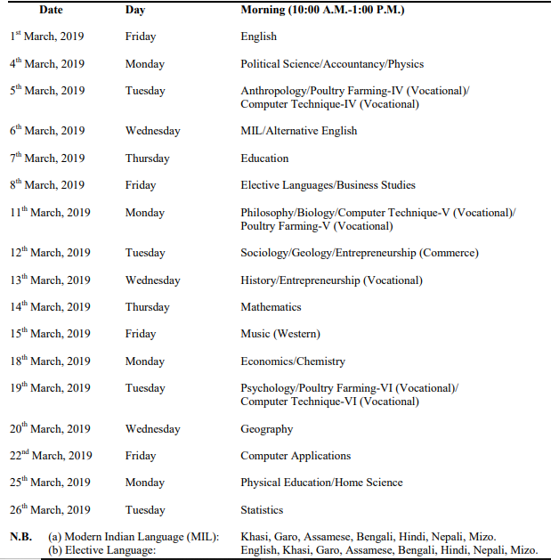 MBOSE HSSLC 2019 Timetable 2019