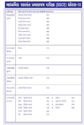 Gujarat SSC Time Table 2020