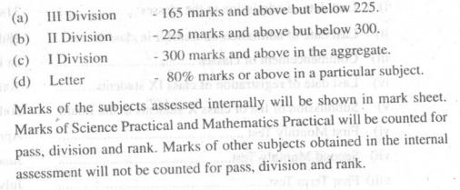 manipur board hslc 2020 syllabus