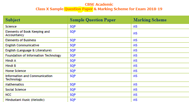 CBSE Class 10th Sample Question Paper