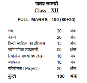 WBCHSE Hindi Syllabus 2020