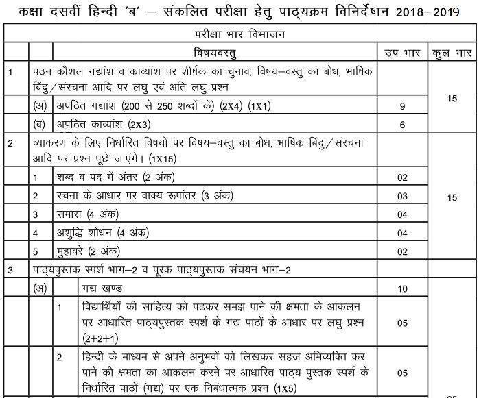 CBSE 10th Board Hindi Syllabus B
