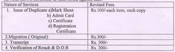 West Bengal Madhyamik Registration Form 2020 .z