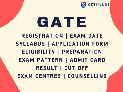 GATE: Application Form, Exam Date, Syllabus, Exam Pattern, Admit Card, Result