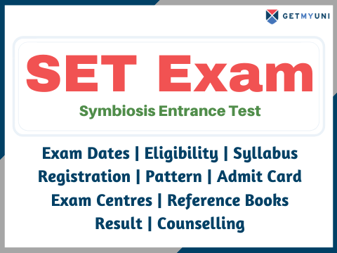 Symbiosis Entrance Test [SET]