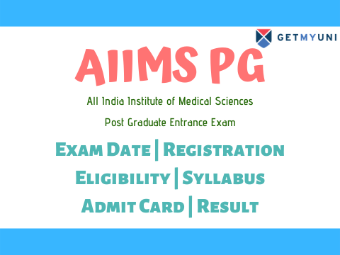 AIIMS PG 2020
