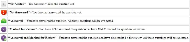 Image Representation of JEE Advanced Mock Test Question Status