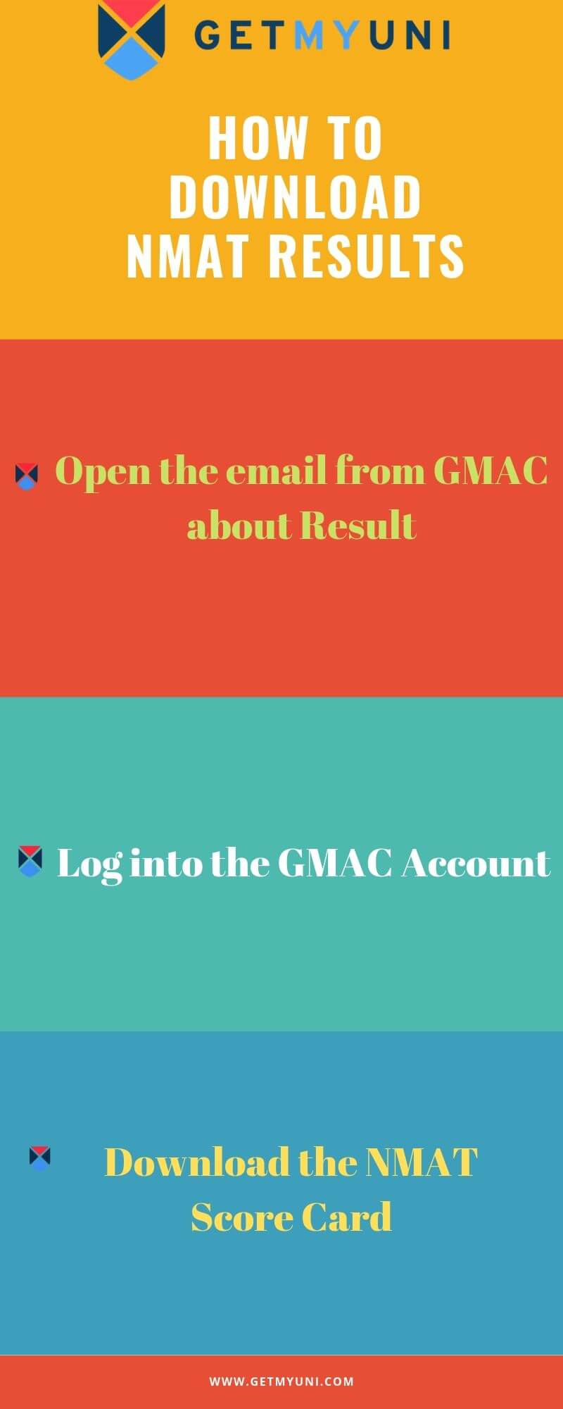 NMAT Results Download