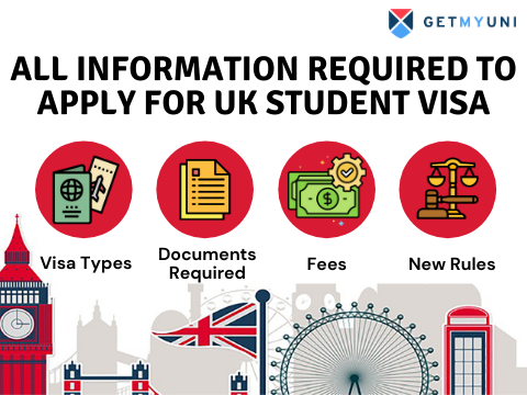 All Information Required to Apply for UK Student Visa