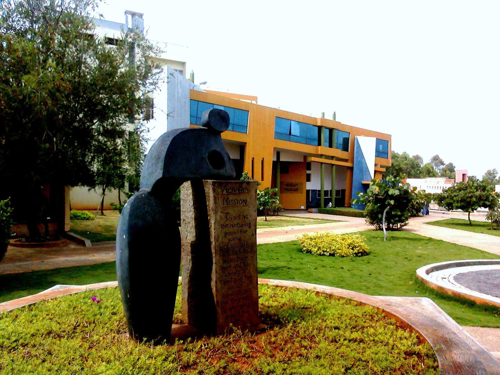 Best Universities For Hotel Management