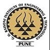 GH Raisoni Institute of Engineering and Technology, [GHRIET] Pune logo