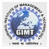 Gurukul Institute of Management and Technology, [GIOMAT] New Delhi logo