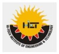 Hi-Tech Institute of Engineering and Technology, [HIET] Ghaziabad logo