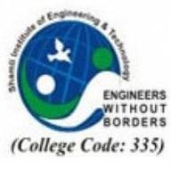 Shamli Institute of Engineering and Technology, [SIET] Muzaffarnagar logo