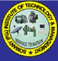 Somany Institute of Technology and Management, [SITM] Rewari logo