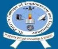 St Peter's College of Engineering and Technology, [SPCET] Chennai logo