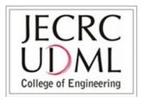 Uttam Devi Mohan Lal College of Engineering, [UDMLCE] Jaipur logo