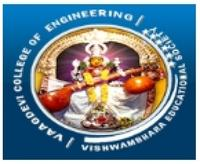 Vaagdevi Engineering college, [VE] Warangal logo